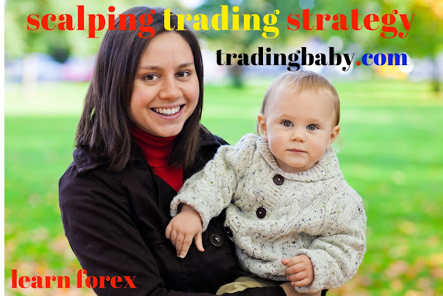 top scalping Forex special strategy tips in Hindi