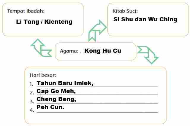 Agama Khong Hu CU