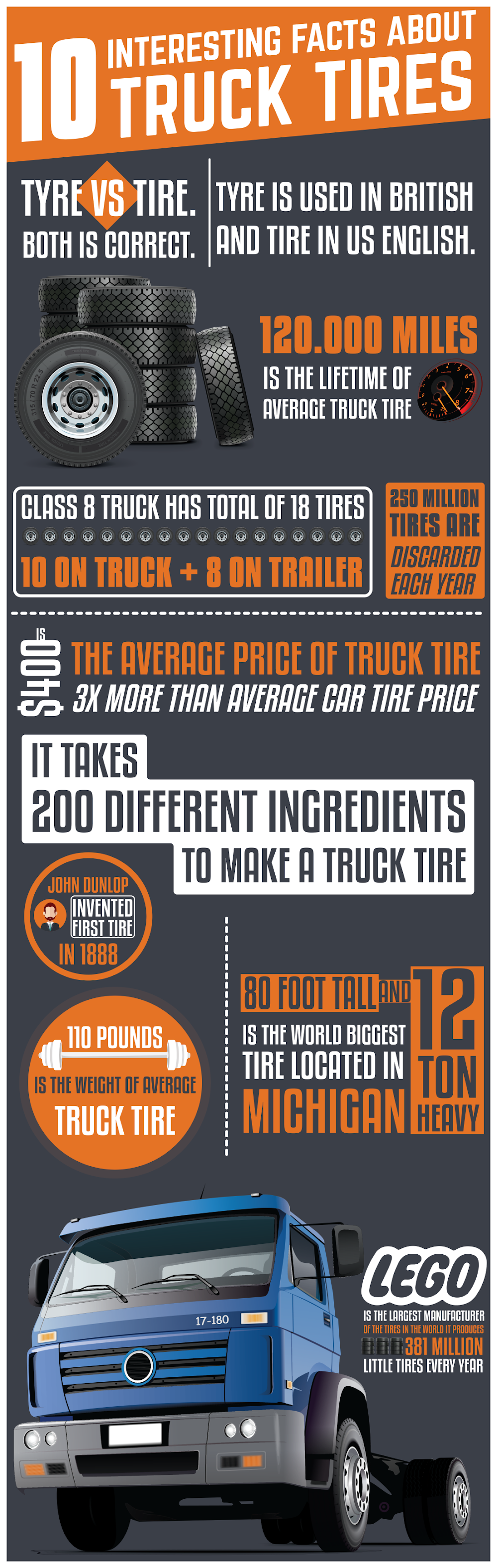 10 Interesting Facts About Truck Tires #infographic