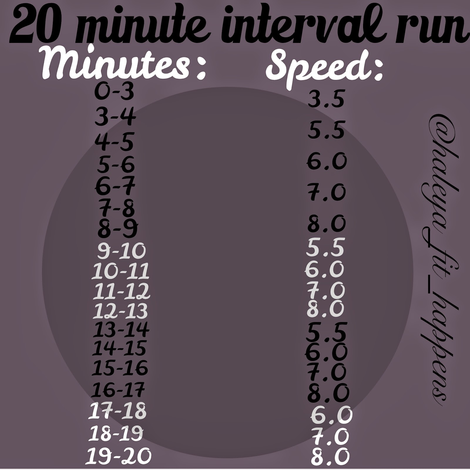 Fit Happens 20 Minute Interval Run