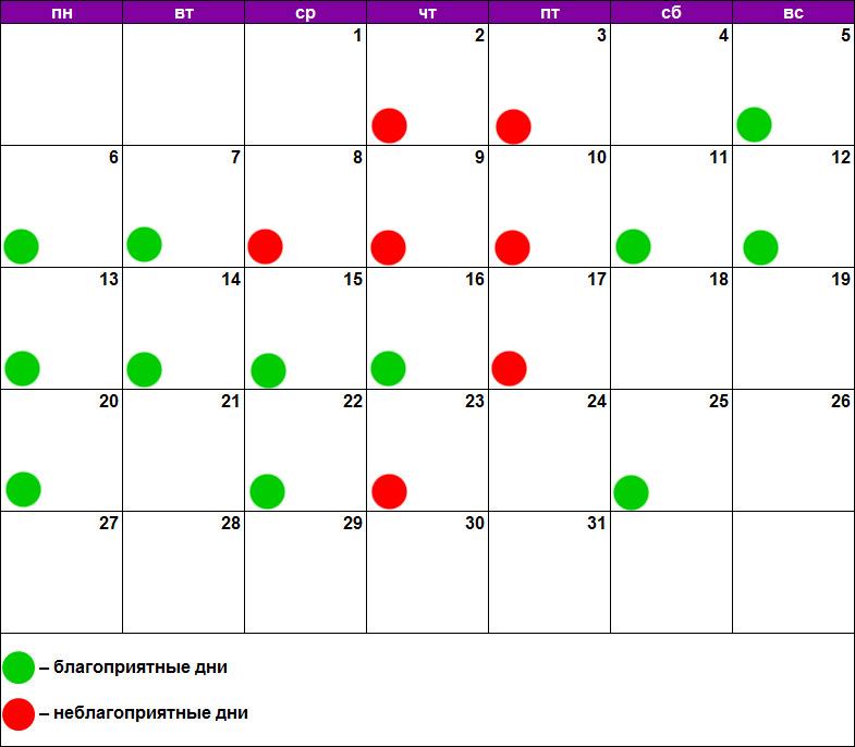 Лунный календарь наращивания январь 2020