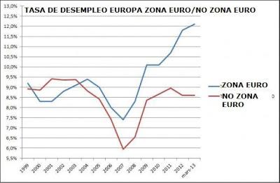 Porque no es una moneda única, el euro va a explotar Sin%2Bt%25C3%25ADtulo