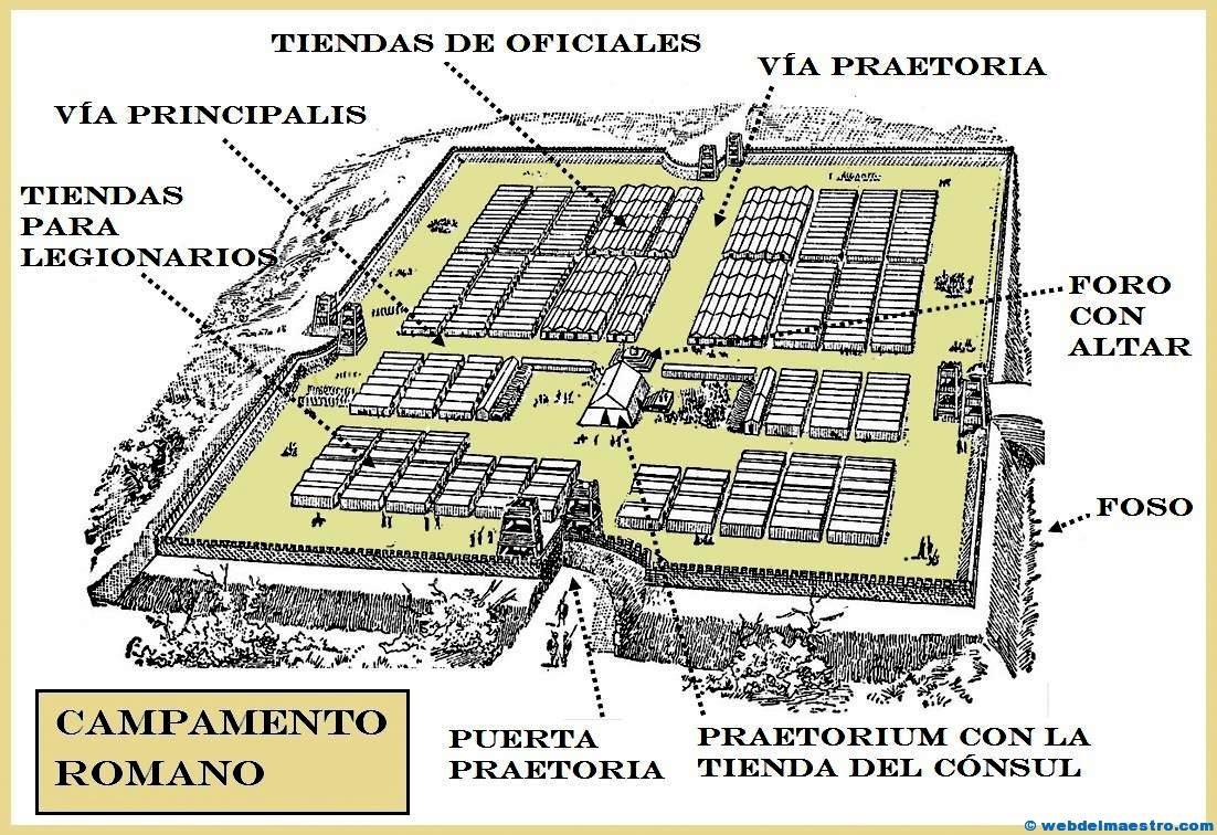 La Bitácora de Jenri: campamento romano