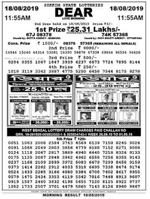 dear lottery result, dear lottery, today result, west bengal today result, nagaland dear result, sikkim state dear lottery result, morning result, night result
