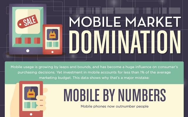 Image:  Mobile Market Domination #infographic