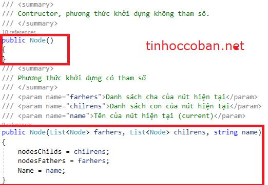 Phương thức khởi dựng mặc định cho trạng thái mù - Tinhococban.net