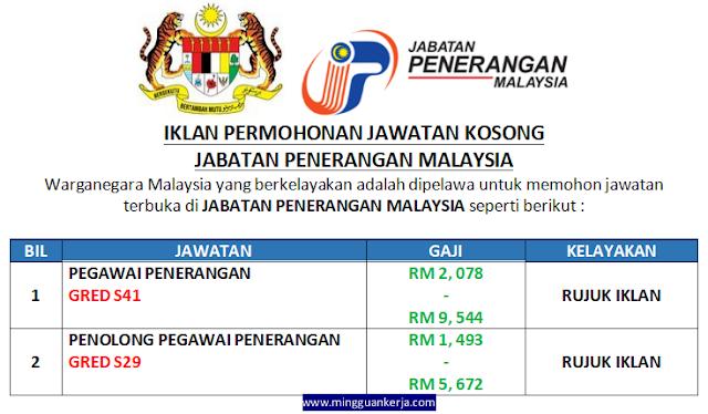 Pengambilan Sebanyak 201 Jawatan Kosong di Jabatan Penerangan Malaysia sebelum 20 November 2019