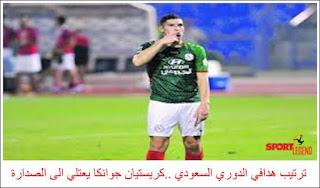 ترتيب هدافي الدوري السعودي ..كريستيان جوانكا يعتلي الى الصدارة
