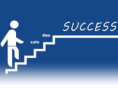 Dua Perkara yang Perlu Kamu Ubah guna Mencapai Kesuksesan