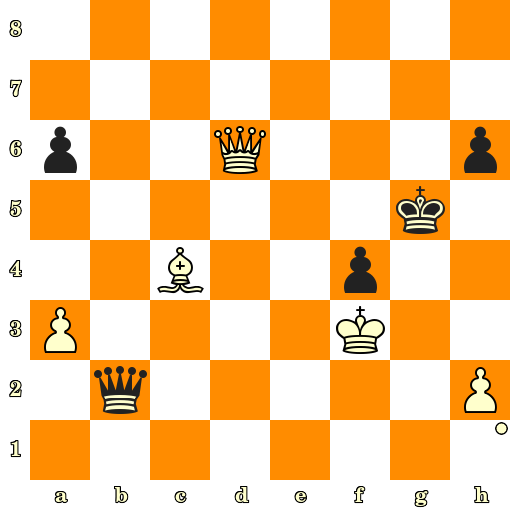 Les Blancs jouent et matent en 3 coups - Magnus Carlsen vs Kristian Trygstad, Fredrikstad, 2003