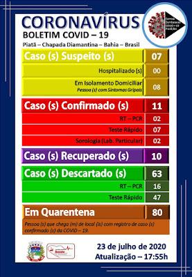 Piatã registra o 11° caso de infecção pelo Covid-19