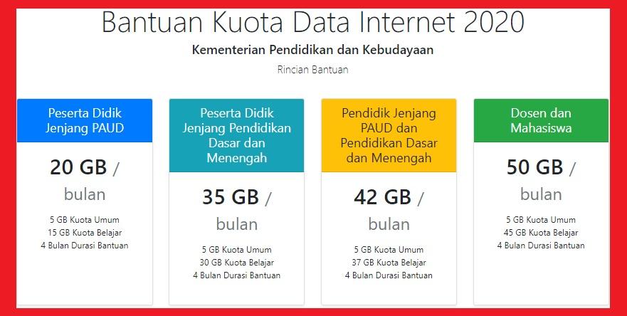 gambar bantuan kuota internet 2020 kemendikbud