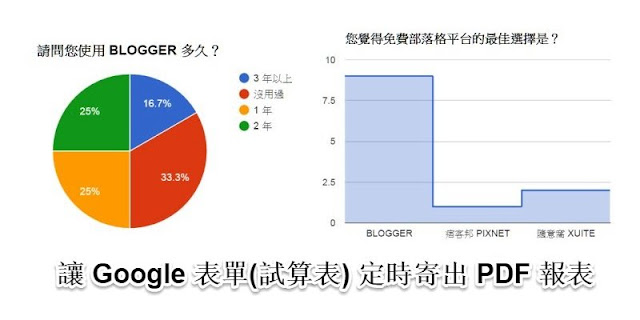 google-spreadsheet-form-send-pdf-report-in-email-讓 Google 表單(試算表) 定時寄出 PDF 報表