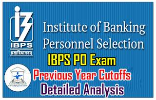 IBPS PO (Prelims & Mains) Exam – Previous Year (2015) Cutoff Detailed Analysis
