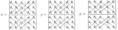 Bentuk matriks sistem persamaan linier tiga variabel