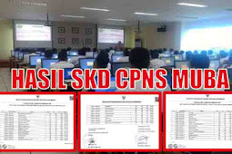 Pengumuman Hasil SKD CPNS 2018 Kabupaten Musi Banyuasin