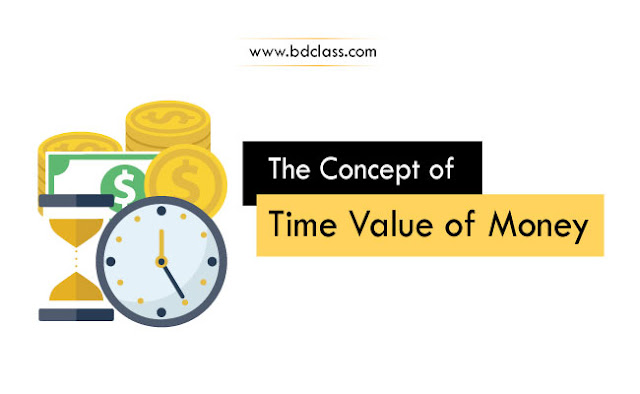 What is The Concept of Time Value of Money