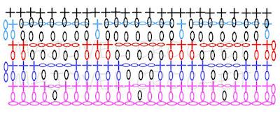 PATRON CROCHET PUNTADA - Crochet Imagen Abrigo con capucha crochet parte 2 y ganchillo Majovel Crochet bareta puntada punto sencillo facil DIY canesu manga
