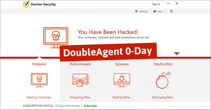 hack-antivirus-microsoft-application-verifier-dll-injection
