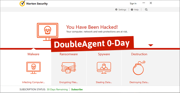 Unpatchable 'DoubleAgent' Attack Can Hijack All Windows Versions — Even Your Antivirus!