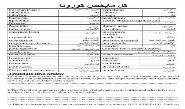 جميع جمل الترجمة عربي وانجليزي التى تتعلق بفيروس كورونا covid 19 مصطلحات الترجمة التى تخص فيروس كورونا corona or covid 19