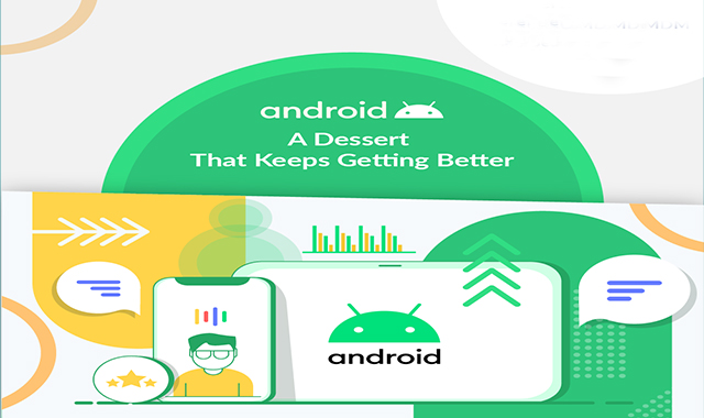 Android: A Dessert That Keeps Getting Better #infographic