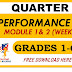PERFORMANCE TASKS NO.1 GRADE 1-6 Q4