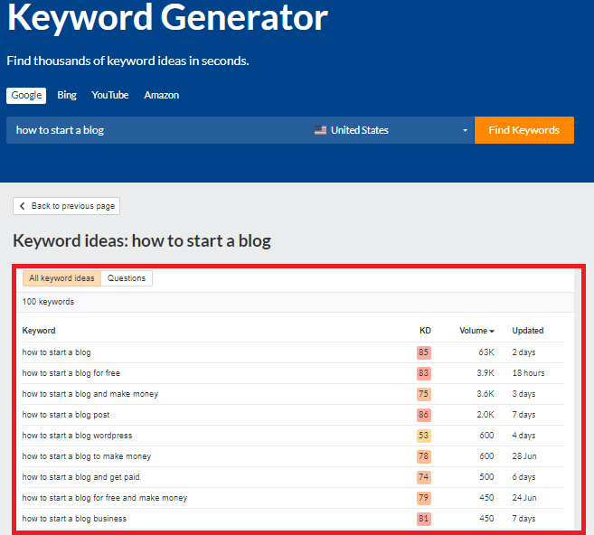 keyword everywhere alternative extension