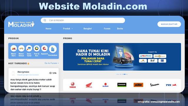 Informasi Harga Motor Terbaru dan Terupdate di Moladin - Blog Mas Hendra