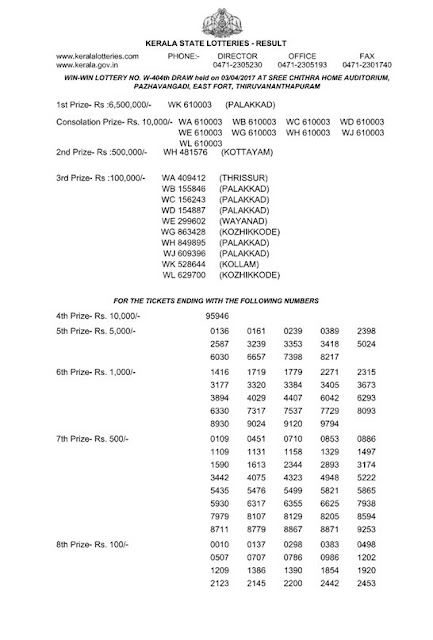 Official Kerala lottery result of Win Win (W-404) on 03 April 2017_part 02