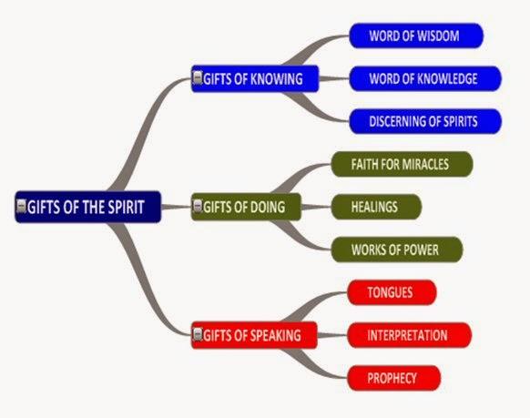 handelingen 8: de gaven van de geest zijn niet te koop   thy word a