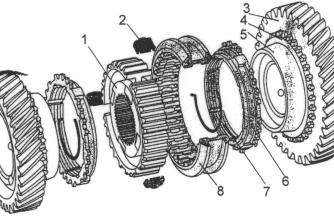 Soal Sistem Transmisi