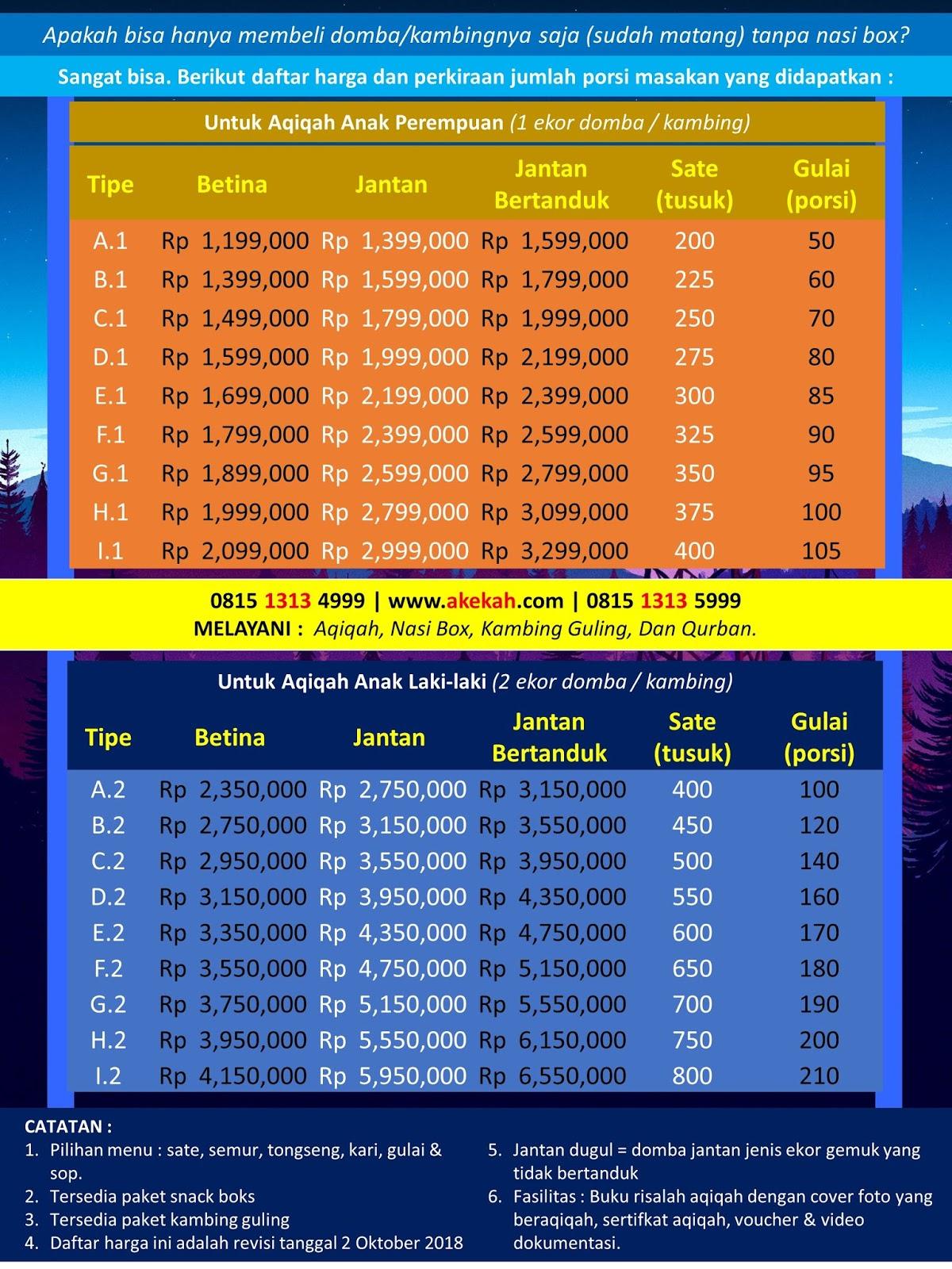 Layanan Akikah Dan Catering Plus Wilayah Kabupaten Bogor