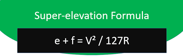 Superelevation Formula