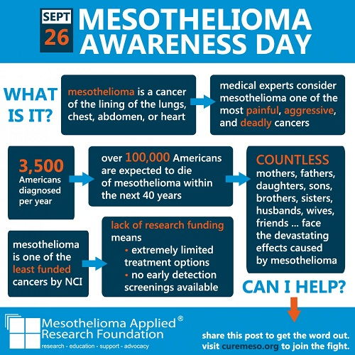if you or a loved one has been diagnosed with mesothelioma you may be eligible for compensation