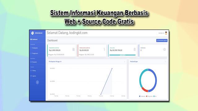 Download Source Code Sistem Informasi Keuangan Berbasis Web Gratis