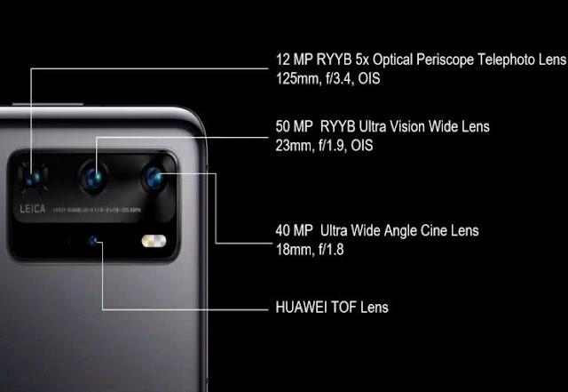 سلسلة هواتف هواوي p40 الجديدة