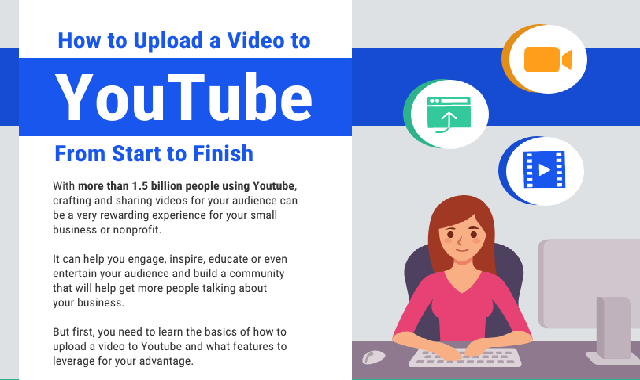 How to Upload a Video to YouTube from Start to Finish #infographic
