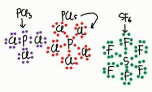 Struktur Lewis PCl3, PCl5, dan SF6