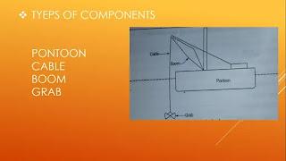 grab equipment component