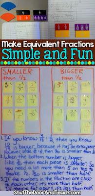 Try this fun 4th grade fractions challenge.  Click to read this lesson on creating an interactive anchor chart with your upper elementary students.