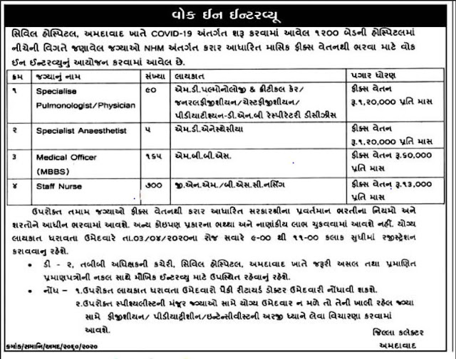 Specialist, Medical Officer, Staff Nurse Recruitment 2020