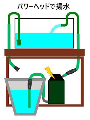 水槽にパワーヘッドで水槽に給水してみる