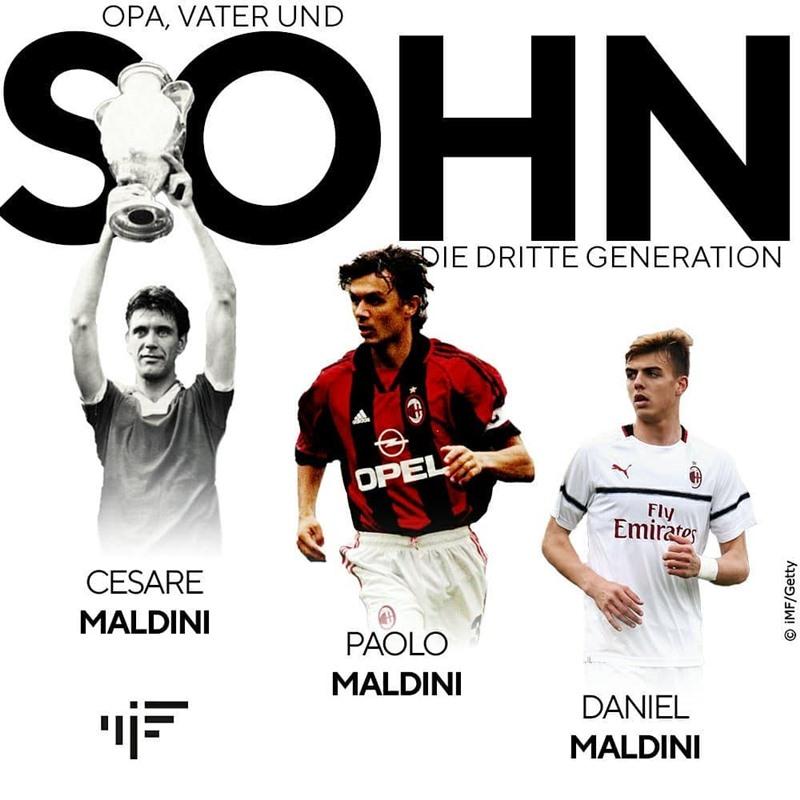 Dinasti Maldini Untuk Milan - IGimfootballnews