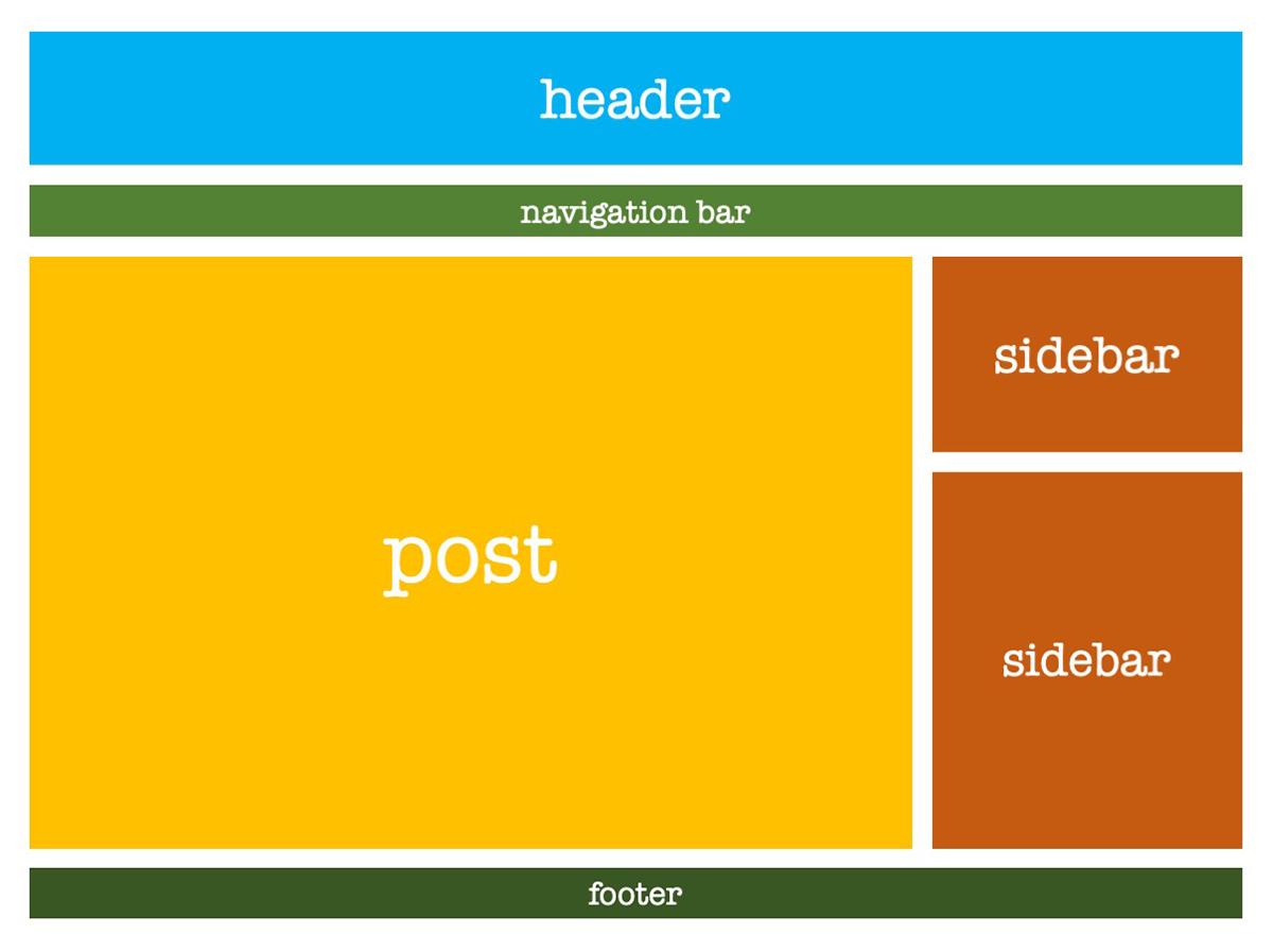 tampilan Desain Blog dengan Satu Sidebar