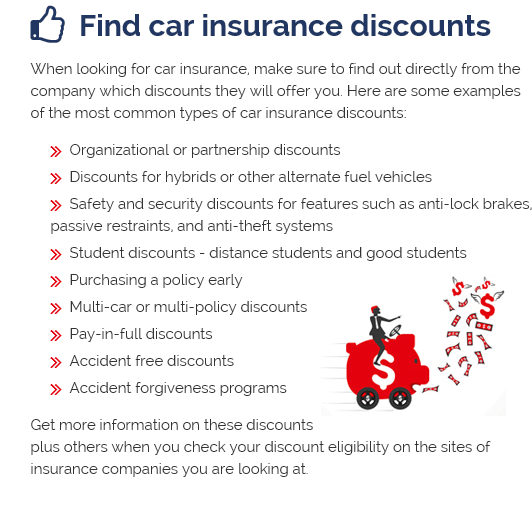 Insurance Quotes For Car: Car Insurance Auto Insurance Quotes