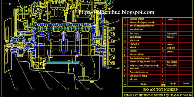 Bản vẽ đồ án khảo sát hệ thống cung cấp nhiên liệu của động cơ KAMAZ:
