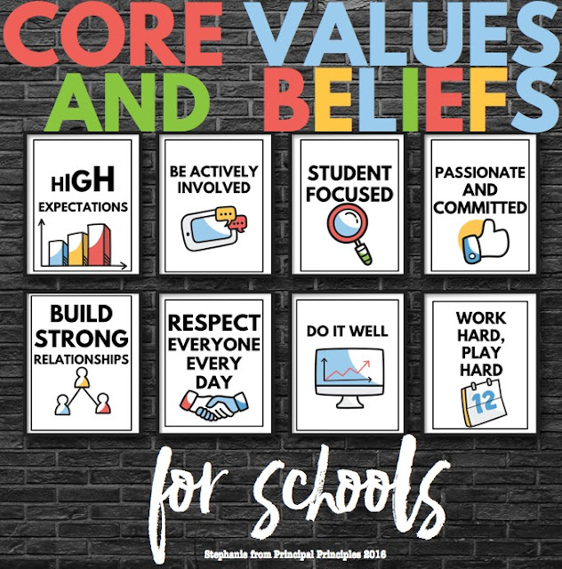 Core Values and Belief Posters for Schools