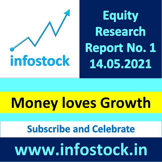 Indian Stock Market Report