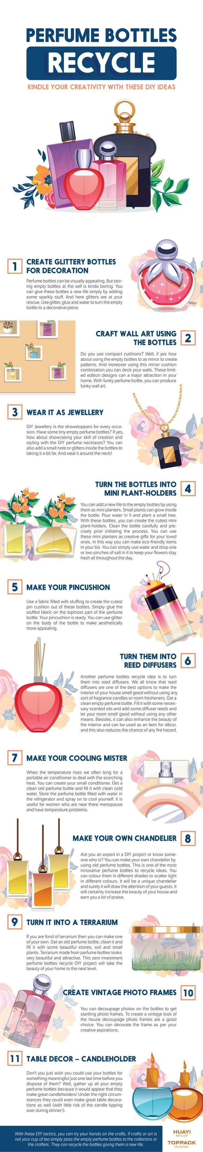 Perfume Bottles Recycle: The Ultimate Guide #infographic